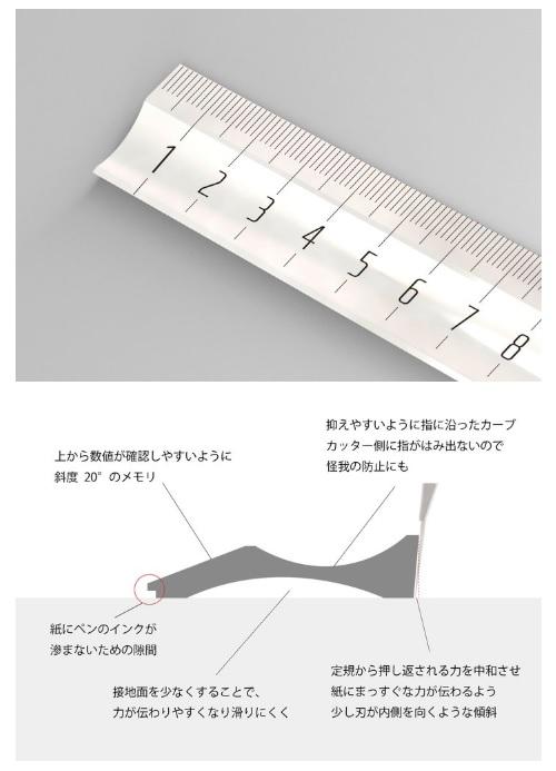 定規デザイン